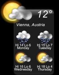Wien, 8°C, Wechselhaft