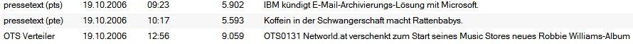 Beispiele für ungeschickt gekürzte E-Mail Betreffs