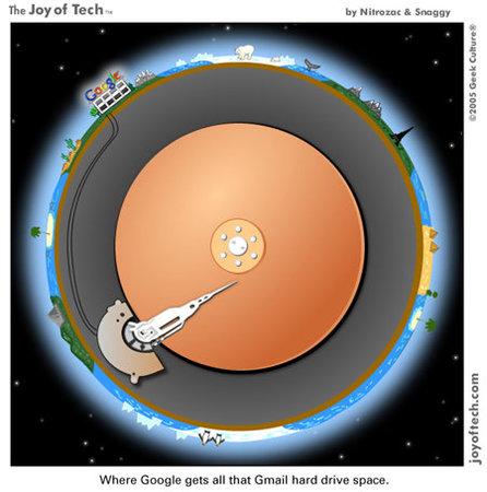 Cartoon: Wo Google seine Daten speichert