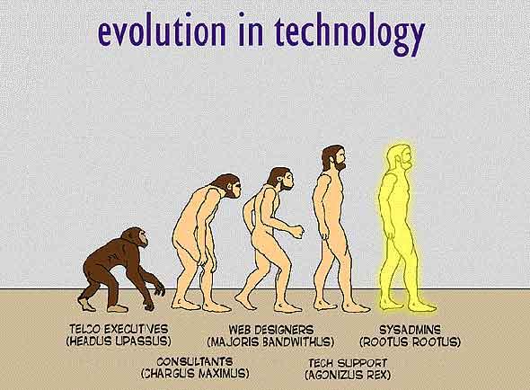 Evolution in Technology