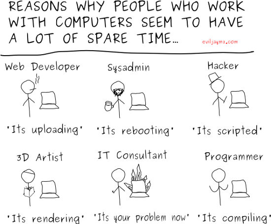 Why people that work with computers seem to have a lot of spare time