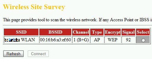 WLAN site survey