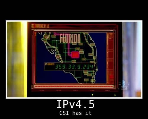 Wrong IP at CSI