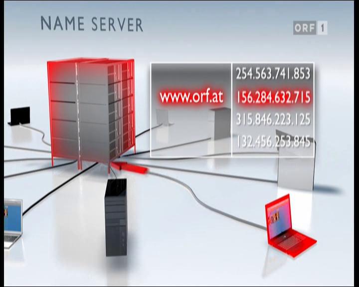 DNS und IP-Adressen a la ORF